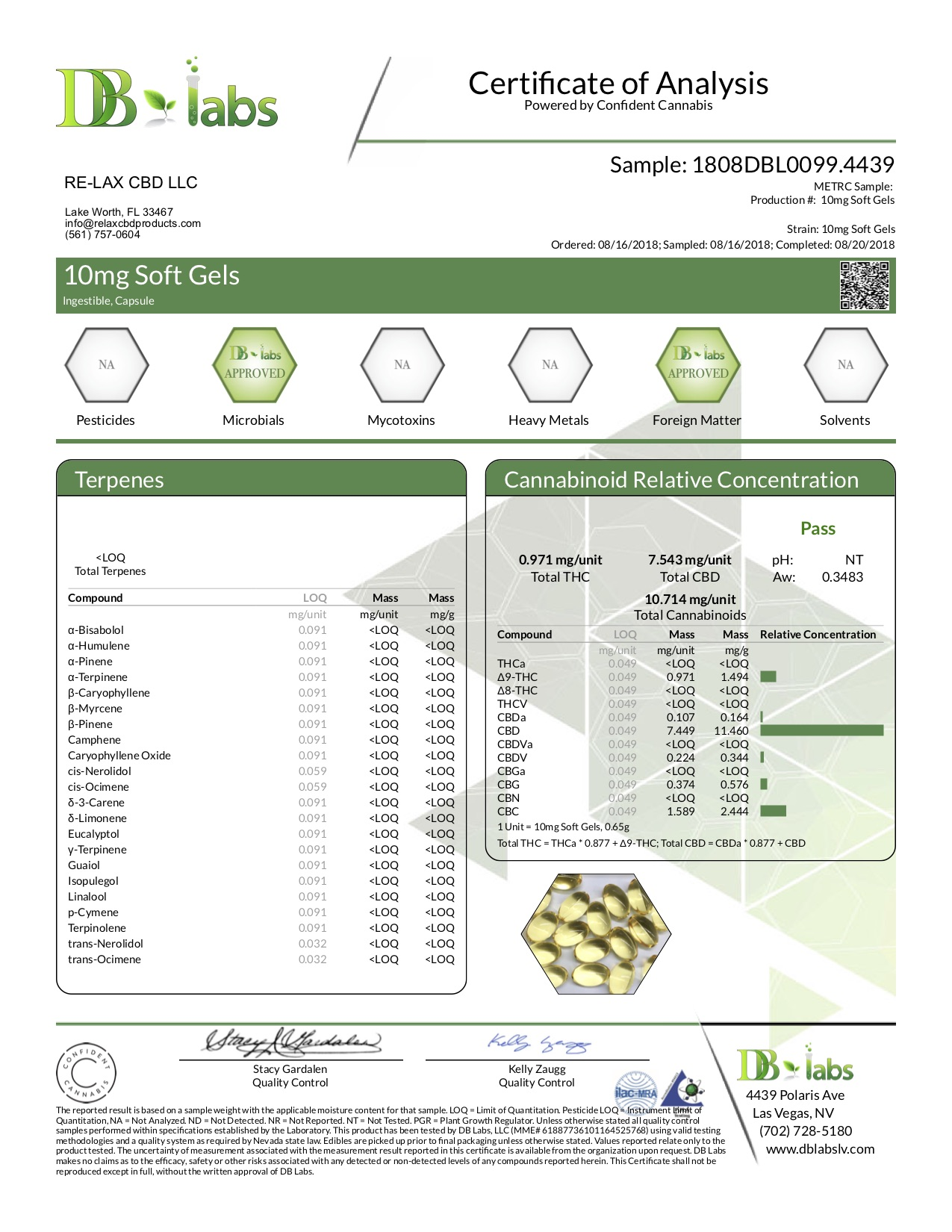 relax cbd lab results capsules