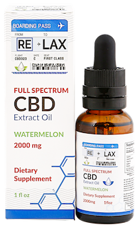 watermelon cbd oil tincture 2000 mg